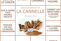 TABLEAU CANNELLE