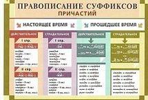Правила русский