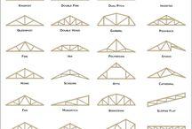 Roof Truss designs