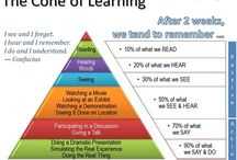 Learning Cone