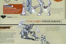 Drawing ,art etc