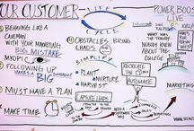 Customer live cycle management / Trends en Technologie