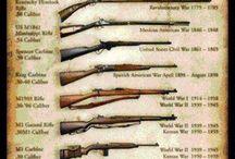 Historic Guns