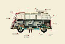 .:infographics:. / +infographics+ +flowchart+ +map+