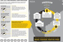 Anti-Trafficking: Fashion / STOP THE TRAFFIK's make fashion #TraffikFree campaign is aiming to raise awareness of the exploitation of  women in the Tamil Nadu region of India. We want to raise awareness in as many high street shops as we can to encourage high street brands to check their supply chain!