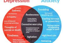 Anxiety, Stress, Fear / Coping with anxiety and stress, anxiety relief, stress relief, overcoming fear, anxiety and fear