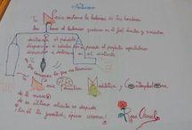 #poema27 en clave #visualthiking / #dibujamelas http://dibujamelas.blogspot.com.es