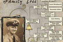 Genealogy Scrapbooking / A great way to display your family history