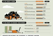 Credit Unions vs Banks / by AlaTrustCU