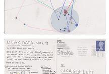 Datavisualiseringer