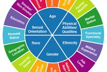 EQUALITY-DIVERSITY