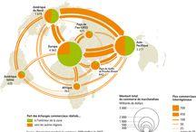 International / Dynamiques géopolitiques et économie internationale