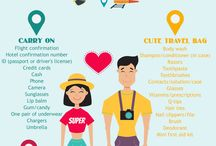 Honeymoon Checklist