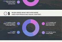 Best business infographics