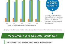 Content & Brand Marketing / Digital content, emarketing, content marketing, content strategy, brand marketing