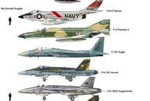militaries airforce