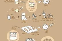 Sourdough / Sourdough bread, zuurdesem brood, pane fatto in casa con pasta madre
