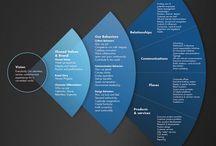 comms frameworks