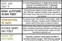 Limitations Of Our Body