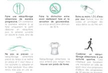 equilibre alimentaire