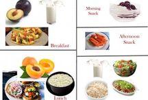 1400 Calorie Diabetic Meal Plan