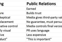 Marketing - Public Relations