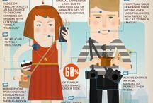 infografic / by Patrick Osinski