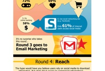 Social Media/Marketing Infographics