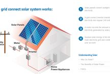 Solar Power and Technology