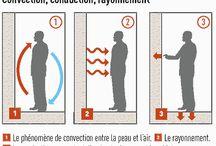 AMBIANCE THERMIQUE / Le corps humain le froid et la chaleur, le confort thermique