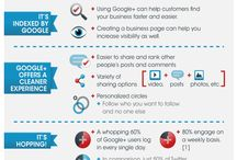 Google + / With nearly 400 million users, Google + is quickly becoming a social media favorite for many.Despite the large interest, many small businesses are struggling to figure out how best to use Google +'s unique features to grow their brand.