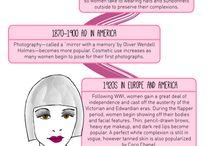 History of make up