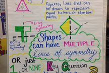 Anchor Charts-math