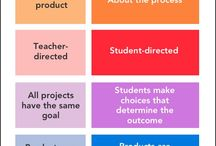 Project Based Learning Activities