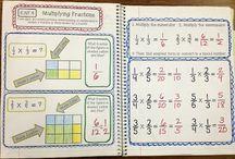Kids - Educational - Interactive Notebooks