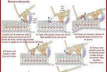 Схемы вязки крючком