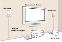 Телевизор +аудио