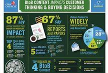 B2B Marketing Infographics