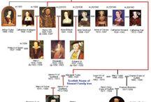 All Things Tudor & Elizabethan / A board dedicated to the people, places, and events of the Tudor and Elizabethan eras.