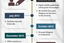 Digital Marketing / online marketing inforgraphics and tips