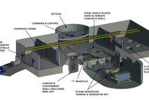 Nuclear Power / ENERGY