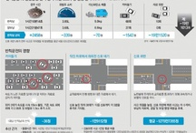 Useful info_in korea