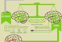Neuro / psych