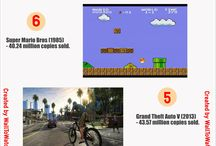 Games / by WallToWatch