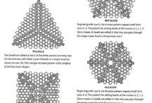 formas de tejido peyote