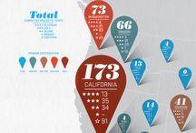 Infographics / by Marios Kallis
