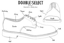 Anatomy Of Footwear / An illustrated guide to the elements of the most storied silhouettes.