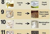 Ingredient replacements