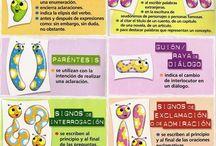 Llengua per mostrar a classe
