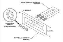 trichotometricky plan